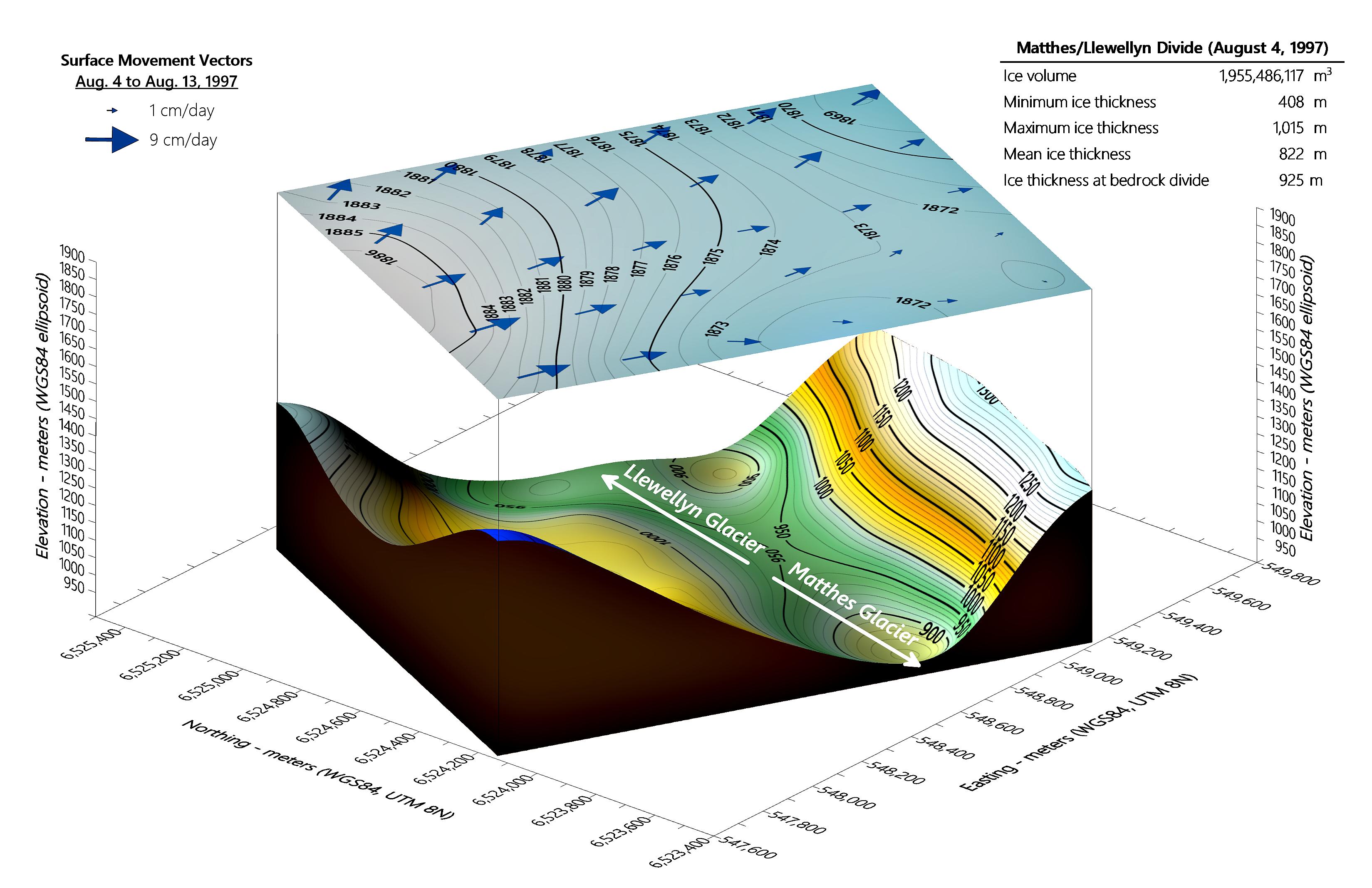 3D Surface and Bedrock Morphology